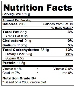 bananapancakesnutritionalstats